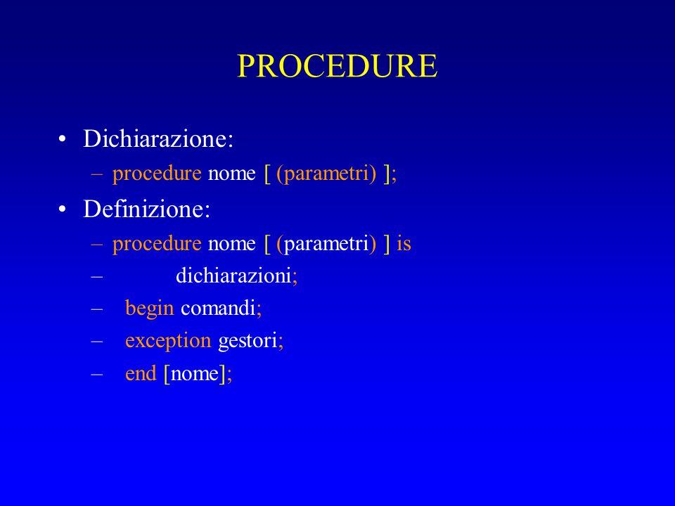 PROCEDURE Dichiarazione: Definizione: procedure nome [ (parametri) ];